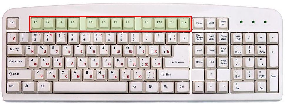 Верхний ряд клавиатуры