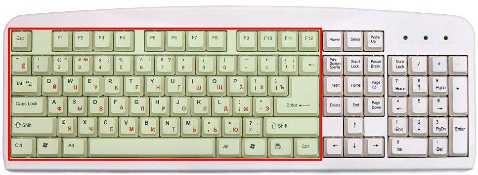 Основная часть клавиатуры