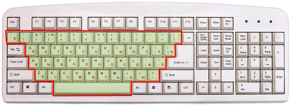 Алфавитно-цифровая часть клавиатуры