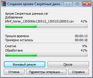 Процесс архивации WinRar