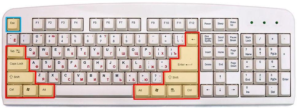 Клавиши справа и слева